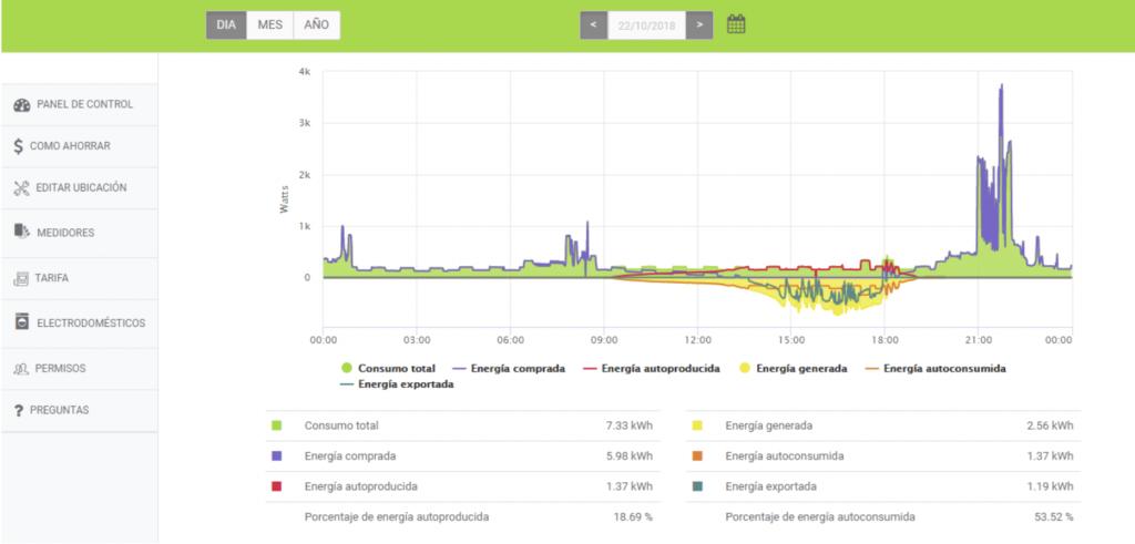 Software monitoraggio WIBEEE